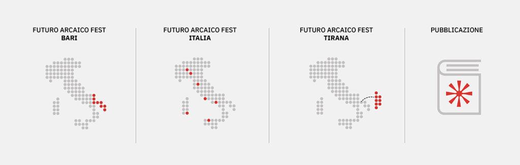 Futuro Arcaico - FUTURO ARCAICO BANNER REGARDS 56